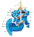 Регулирующий клапан с пилотным управлением серий КАТ101, КАТ20